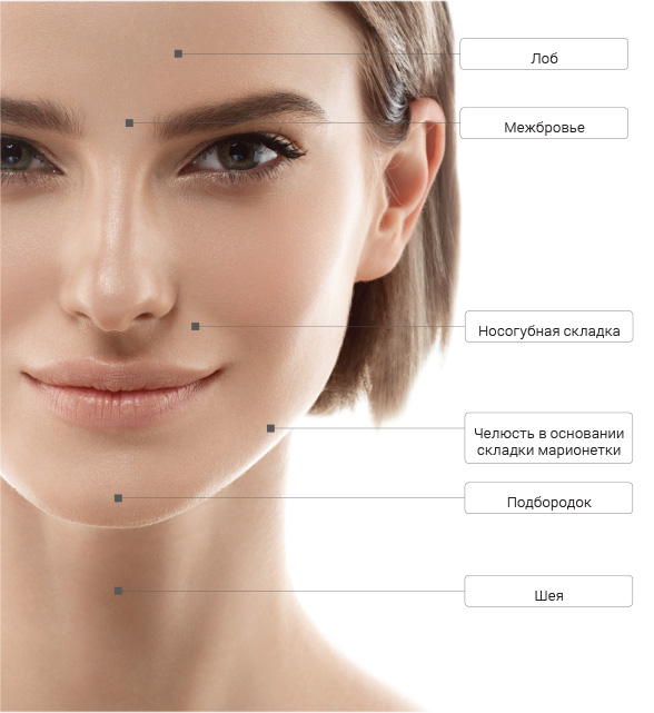 Коллагеновое омоложение и возврат упругости кожи